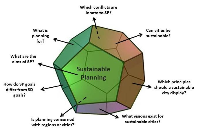 sustainable planning_dodecahedron_small